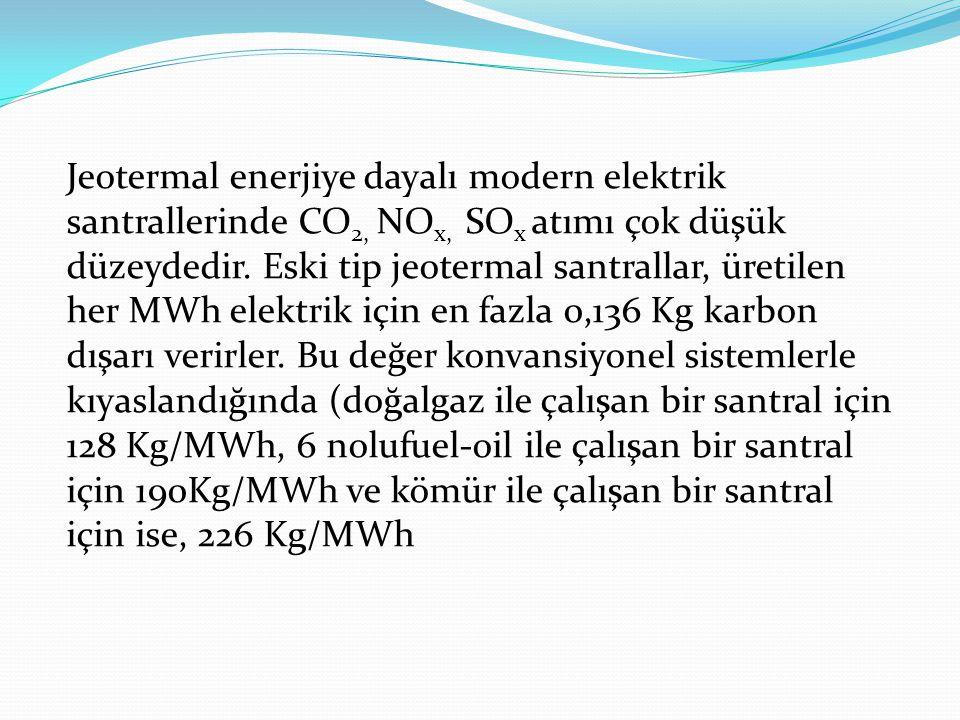 Jeotermal enerjiye dayalı modern elektrik santrallerinde CO 2, NO x, SO x atımı çok düşük düzeydedir.