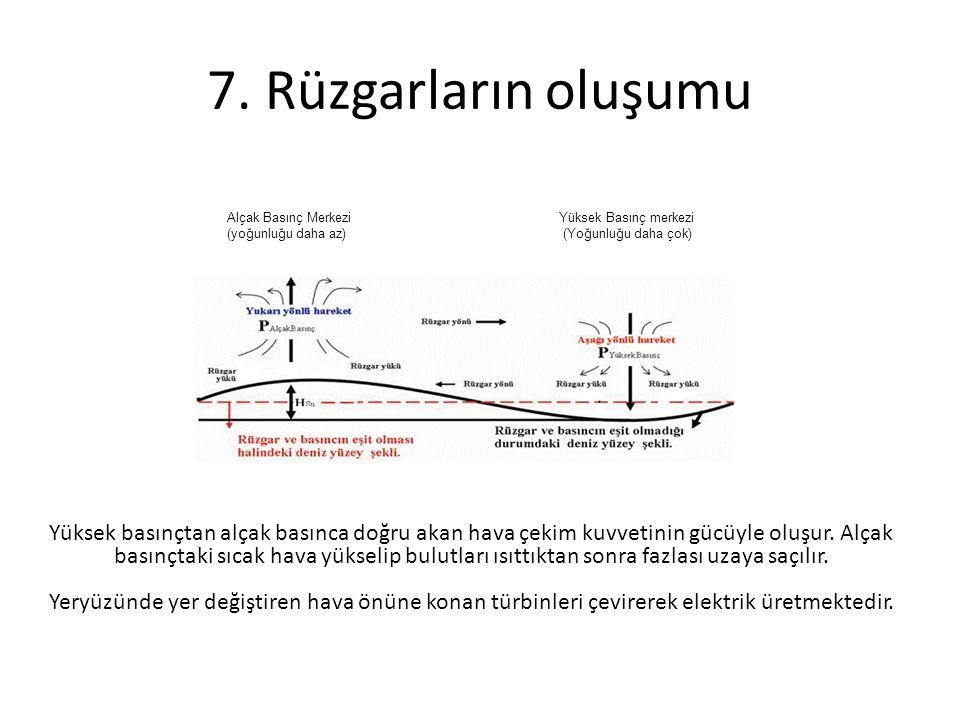 Alçak Basınç MerkeziYüksek Basınç merkezi (yoğunluğu daha az) (Yoğunluğu daha çok) 7.
