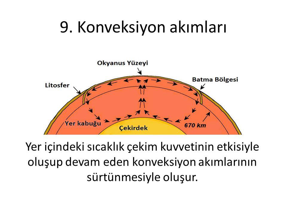 9. Konveksiyon akımları Yer içindeki sıcaklık çekim kuvvetinin etkisiyle oluşup devam eden konveksiyon akımlarının sürtünmesiyle oluşur.
