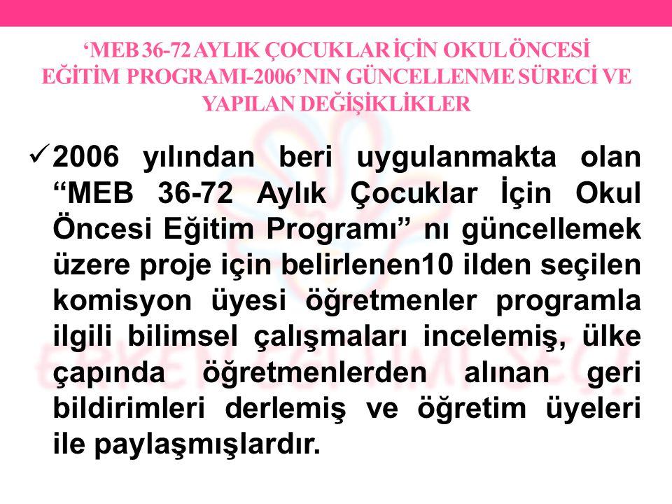 'MEB 36-72 AYLIK ÇOCUKLAR İÇİN OKUL ÖNCESİ EĞİTİM PROGRAMI-2006' NIN GÜNCELLENME SÜRECİ VE YAPILAN DEĞİŞİKLİKLER 2006 yılından beri uygulanmakta olan