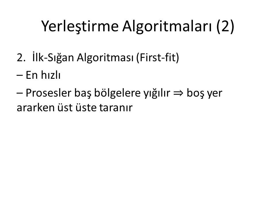 Yerleştirme Algoritmaları (2) 2.İlk-Sığan Algoritması (First-fit) – En hızlı – Prosesler baş bölgelere yığılır ⇒ boş yer ararken üst üste taranır