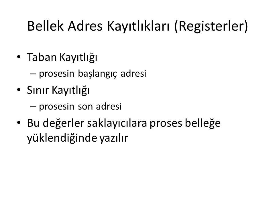 Bellek Adres Kayıtlıkları (Registerler) Taban Kayıtlığı – prosesin başlangıç adresi Sınır Kayıtlığı – prosesin son adresi Bu değerler saklayıcılara proses belleğe yüklendiğinde yazılır
