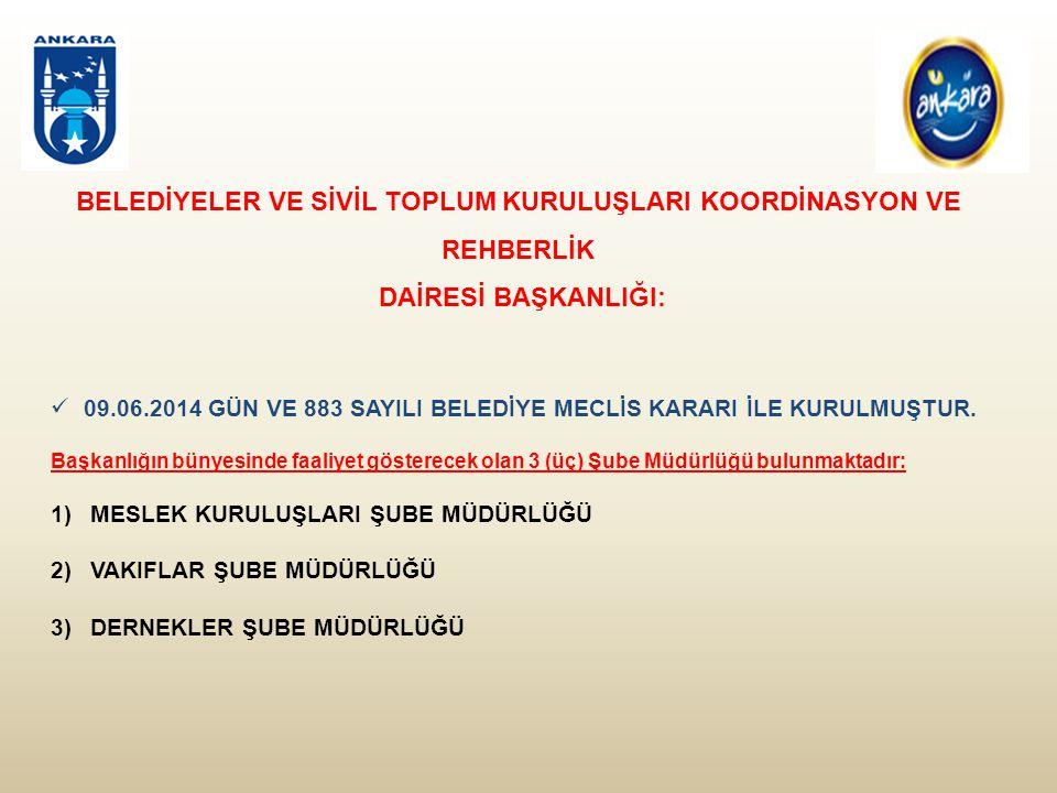 (2) Vakıflar Şube Müdürlüğüne bağlı olarak görev yapan Vakıf İşlemleri Şefliğinin görev, yetki ve sorumlulukları şunlardır: a) Ankara Büyükşehir Belediyesi sınırları içerisinde faaliyet gösteren Vakıfların veri altyapısının oluşturulması, b) Vakıflardan gelen başvuruları değerlendirip diğer ilgili birimlerle koordinasyonunu sağlamak, c) Başkanlık kapsamındaki hizmet sunulabilecek olan tüm Sivil Toplum Kuruluşlarının veri altyapısının oluşturulması.