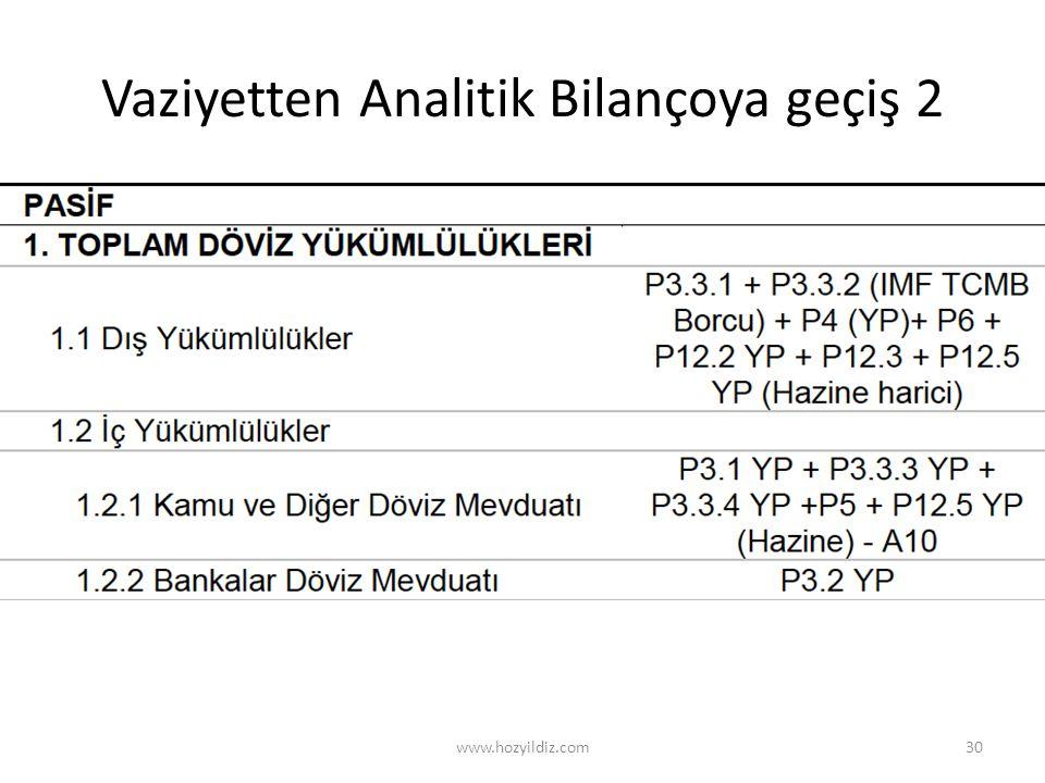 Vaziyetten Analitik Bilançoya geçiş 2 www.hozyildiz.com30