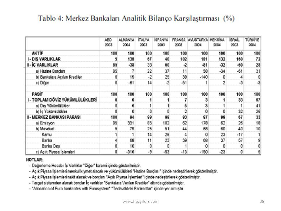 www.hozyildiz.com38