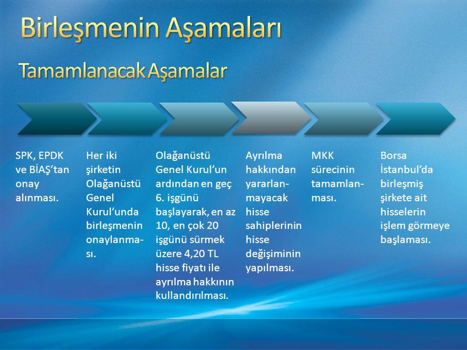 Silopi Elektrik & Park Elektrik Yönetim Kurulları, birleşmenin onaylanacağı Olağanüstü Genel Kurul toplantılarını 2014 yılının sonuna kadar tamamlamayı hedeflemektedir.