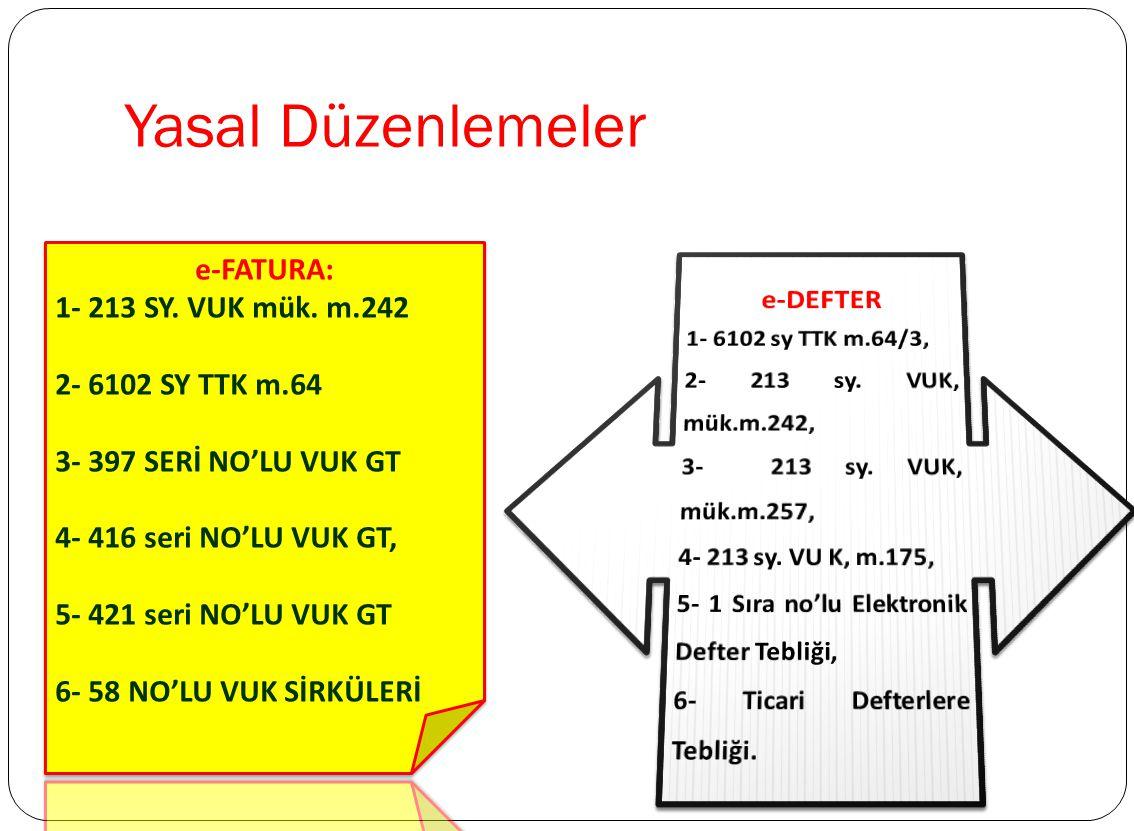 TANIMLAR e- FATURA Önceden tanımlanmış kullanıcıların UBL-TR standardında ve elektronik belge olarak düzenledikleri faturaları, belirlenen veri aktarı