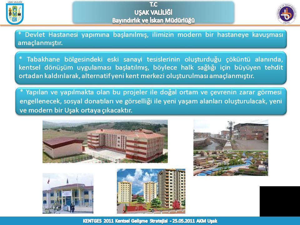 * Devlet Hastanesi yapımına başlanılmış, ilimizin modern bir hastaneye kavuşması amaçlanmıştır.