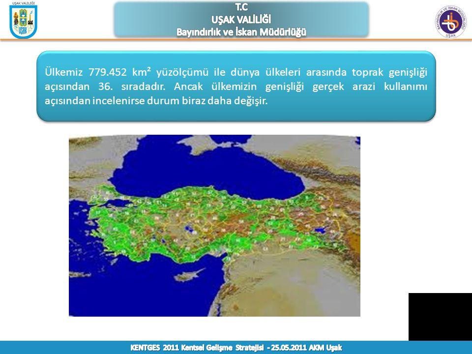 Ülkemiz 779.452 km² yüzölçümü ile dünya ülkeleri arasında toprak genişliği açısından 36.