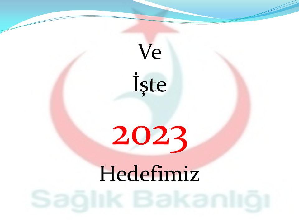 Ve İşte 2023 Hedefimiz