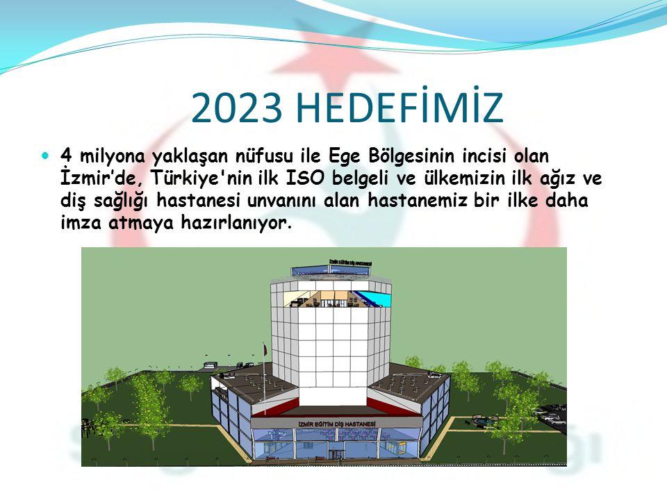 2023 HEDEFİMİZ 4 milyona yaklaşan nüfusu ile Ege Bölgesinin incisi olan İzmir'de, Türkiye'nin ilk ISO belgeli ve ülkemizin ilk ağız ve diş sağlığı has