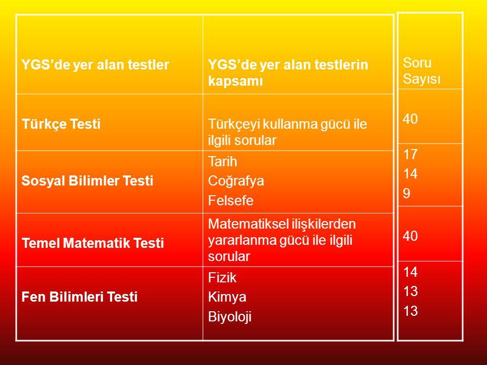 YGS testlerin ağırlıkları (% olarak) Puan TürüTürkçeSosyal Bilimler Temel Matematik Fen Bilimleri YGS-120104030 YGS-220103040 YGS-340302010 YGS-430402010 YGS-537203310 YGS-633103720