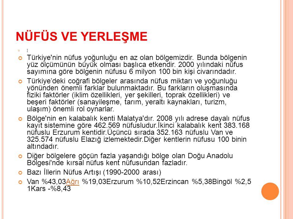 NÜFÜS VE YERLEŞME ] Türkiye'nin nüfus yoğunluğu en az olan bölgemizdir. Bunda bölgenin yüz ölçümünün büyük olması başlıca etkendir. 2000 yılındaki nüf