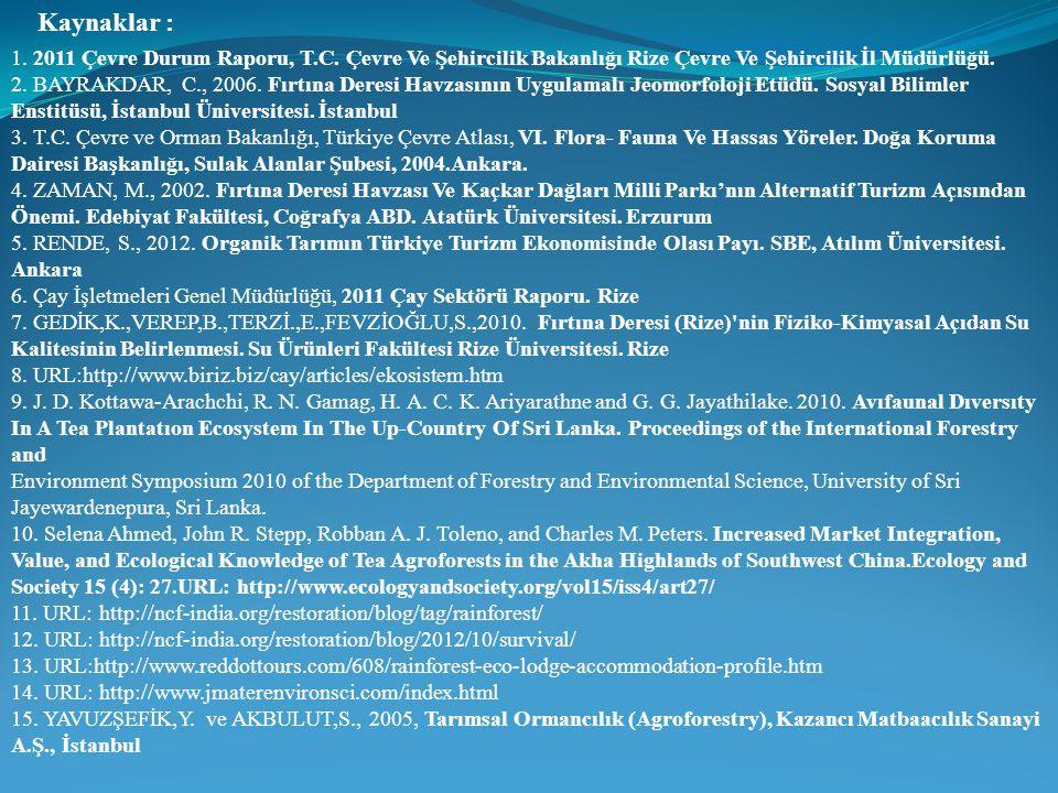 Kaynaklar : 1. 2011 Çevre Durum Raporu, T.C. Çevre Ve Şehircilik Bakanlığı Rize Çevre Ve Şehircilik İl Müdürlüğü. 2. BAYRAKDAR, C., 2006. Fırtına Dere