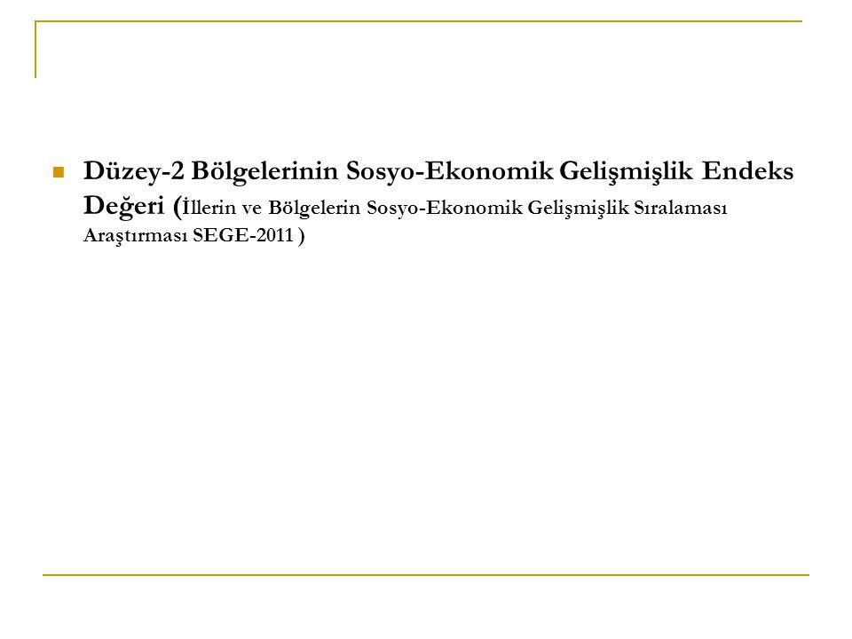 Düzey-2 Bölgelerinin Sosyo-Ekonomik Gelişmişlik Endeks Değeri ( İllerin ve Bölgelerin Sosyo-Ekonomik Gelişmişlik Sıralaması Araştırması SEGE-2011 )