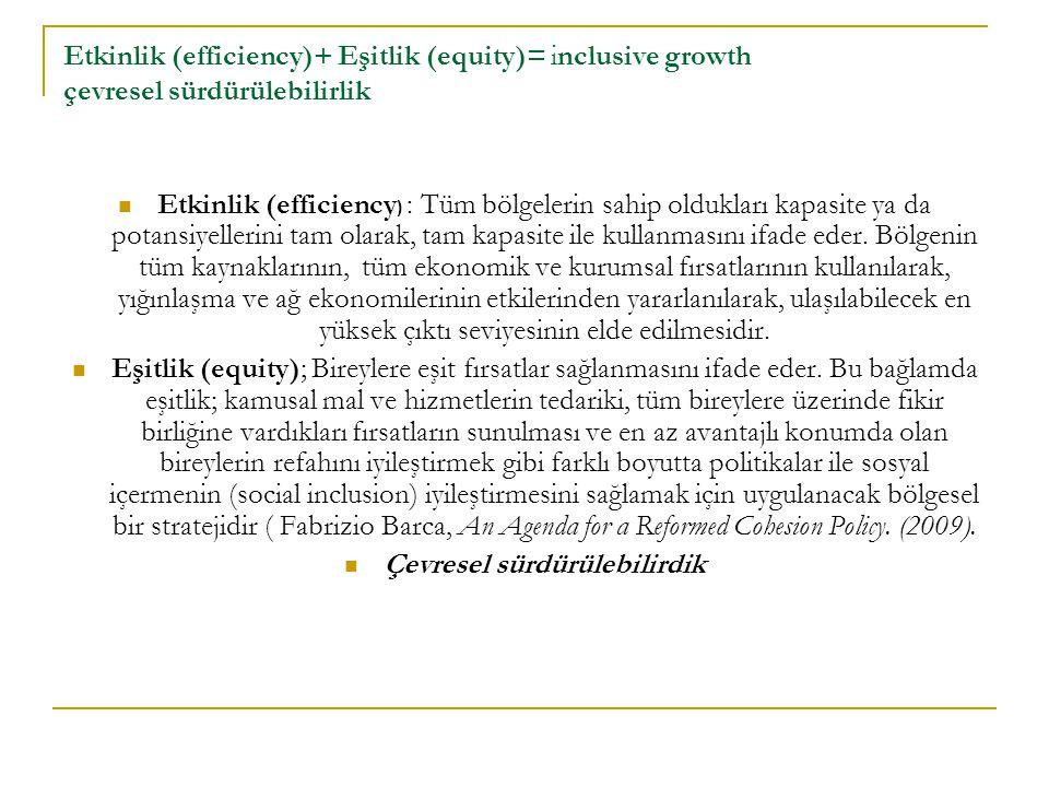 Etkinlik (efficiency)+ Eşitlik (equity)= inclusive growth çevresel sürdürülebilirlik Etkinlik (efficiency ) : Tüm bölgelerin sahip oldukları kapasite ya da potansiyellerini tam olarak, tam kapasite ile kullanmasını ifade eder.