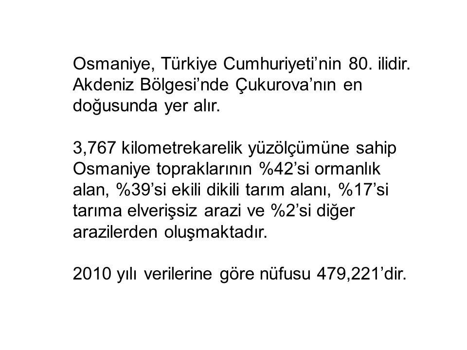 Osmaniye, Türkiye Cumhuriyeti'nin 80.ilidir.