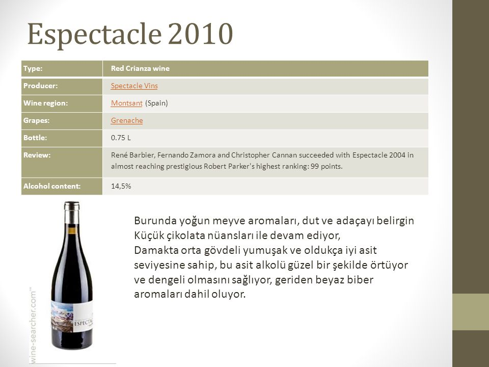 Espectacle 2010 Type:Red Crianza wine Producer:Spectacle Vins Wine region:MontsantMontsant (Spain) Grapes:Grenache Bottle:0.75 L Review: René Barbier,