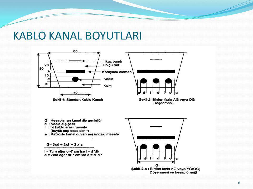 KABLO KANAL BOYUTLARI 6