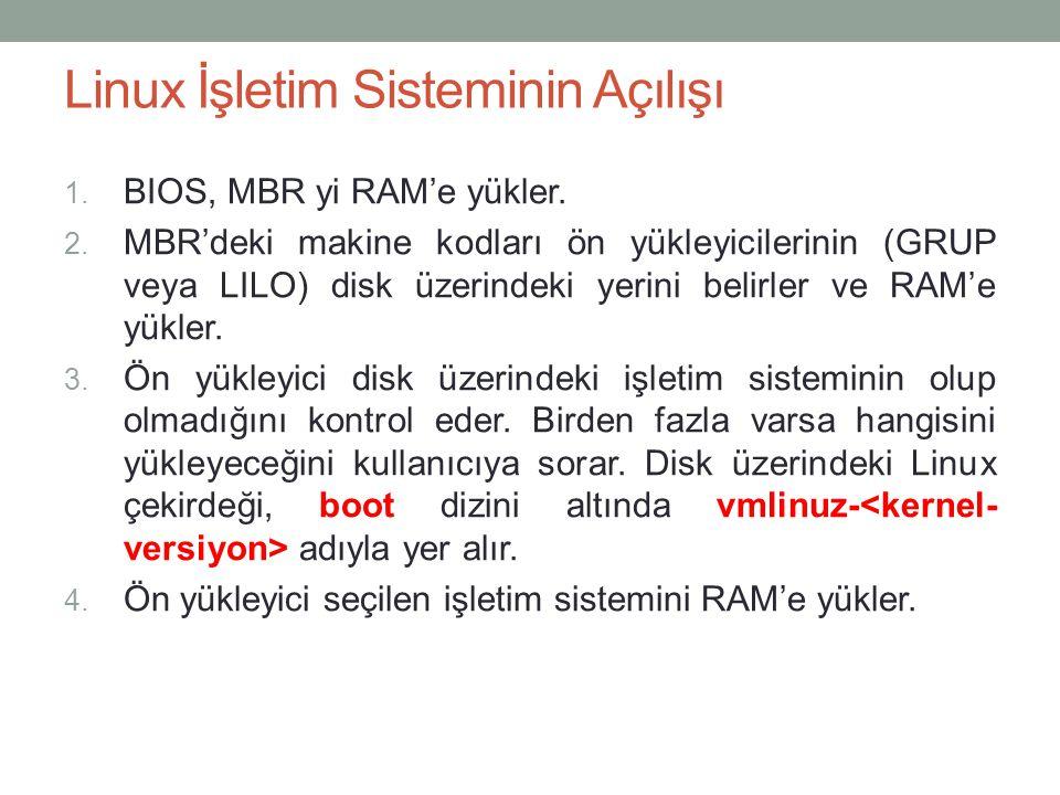 Linux İşletim Sisteminin Açılışı 1. BIOS, MBR yi RAM'e yükler. 2. MBR'deki makine kodları ön yükleyicilerinin (GRUP veya LILO) disk üzerindeki yerini