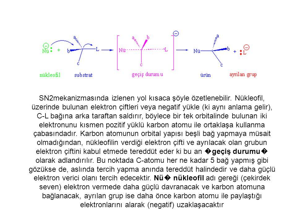 SN2mekanizmasında izlenen yol kısaca şöyle özetlenebilir. Nükleofil, üzerinde bulunan elektron çiftleri veya negatif yükle (ki aynı anlama gelir), C-L