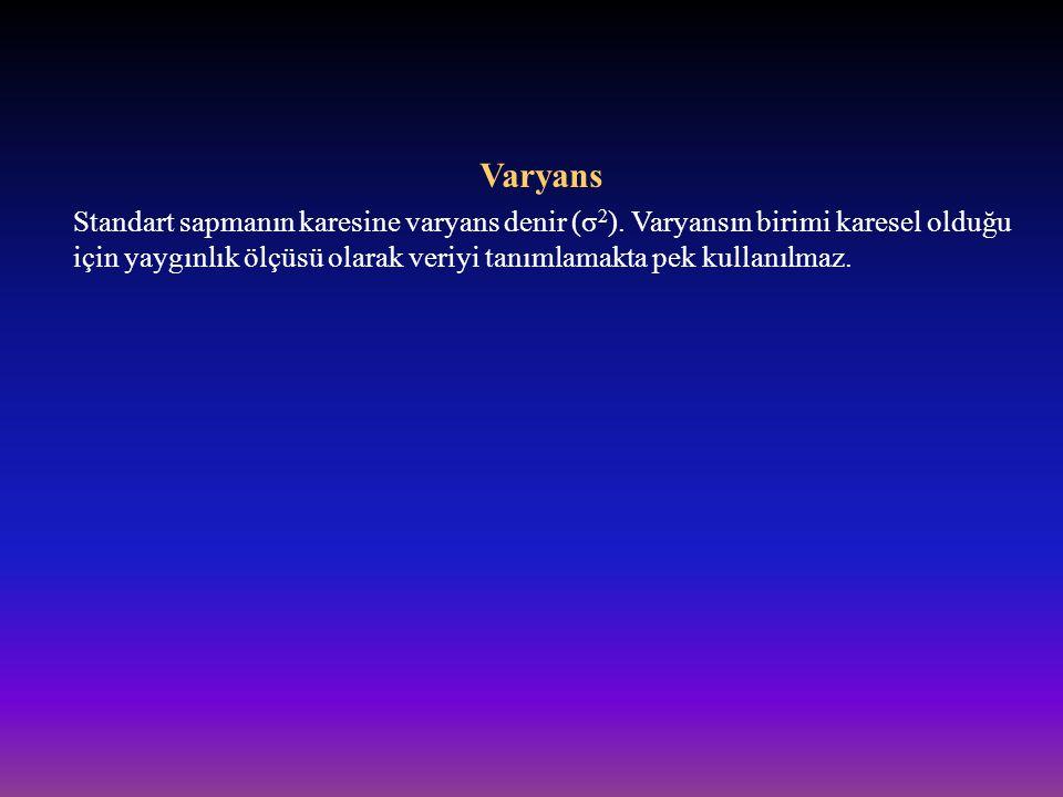 Varyans Standart sapmanın karesine varyans denir (σ 2 ). Varyansın birimi karesel olduğu için yaygınlık ölçüsü olarak veriyi tanımlamakta pek kullanıl