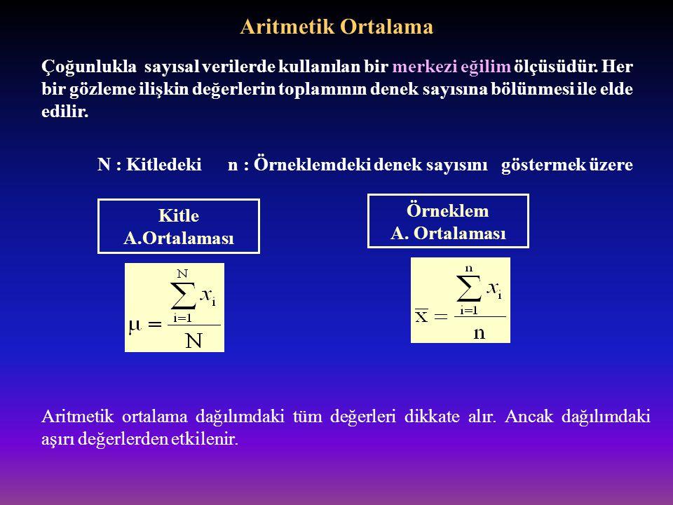 Aritmetik Ortalama Çoğunlukla sayısal verilerde kullanılan bir merkezi eğilim ölçüsüdür. Her bir gözleme ilişkin değerlerin toplamının denek sayısına