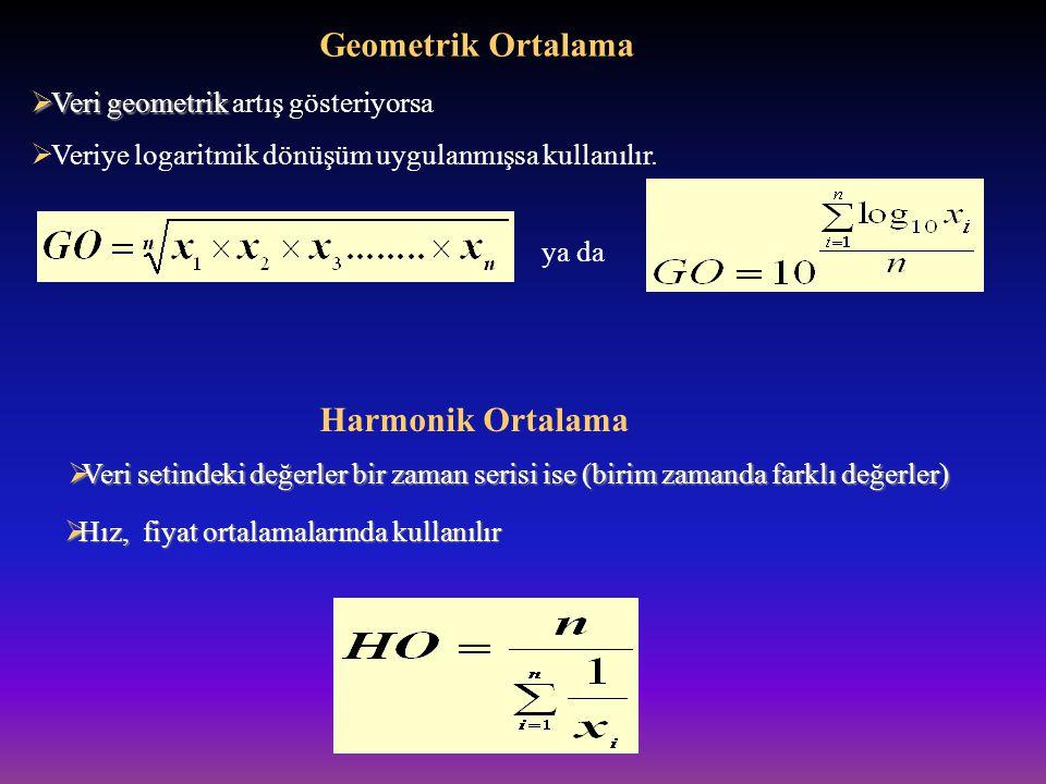 ya da Geometrik Ortalama  Veri geometrik  Veri geometrik artış gösteriyorsa  Veriye logaritmik dönüşüm uygulanmışsa kullanılır. Harmonik Ortalama 