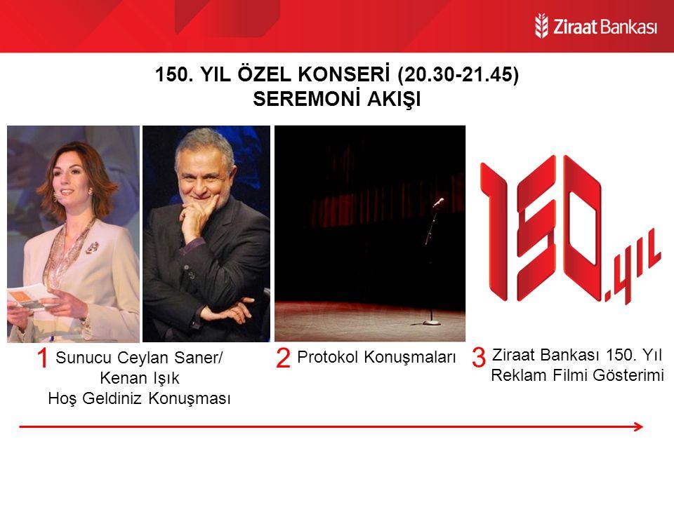 Sunucu Ceylan Saner/ Kenan Işık Hoş Geldiniz Konuşması 150.