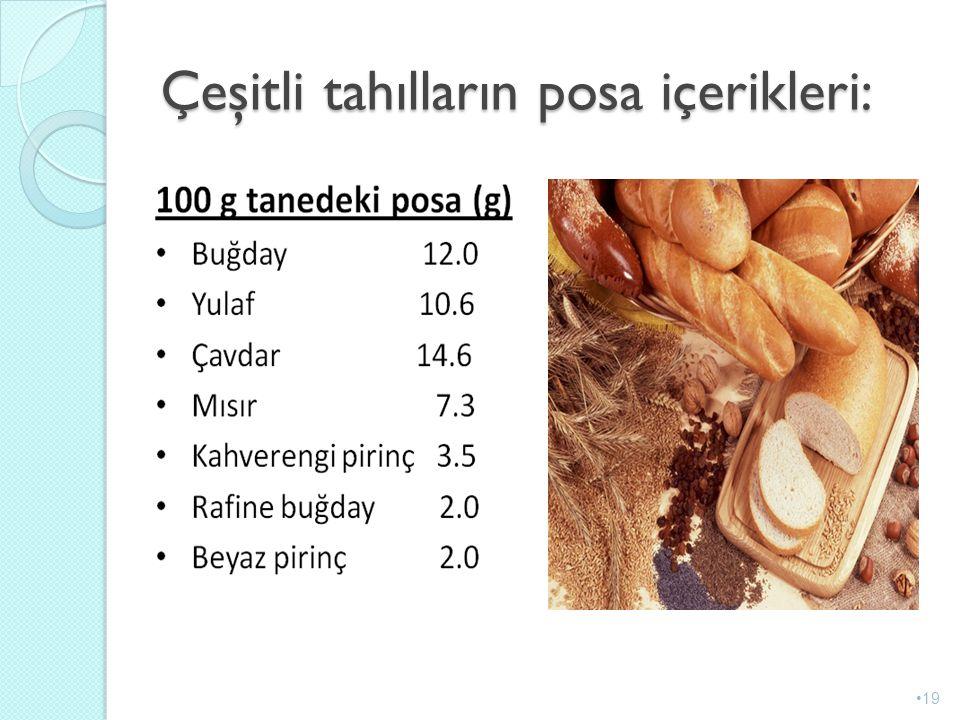 Çeşitli tahılların posa içerikleri: 19