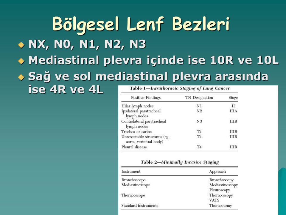 Bölgesel Lenf Bezleri  NX, N0, N1, N2, N3  Mediastinal plevra içinde ise 10R ve 10L  Sağ ve sol mediastinal plevra arasında ise 4R ve 4L