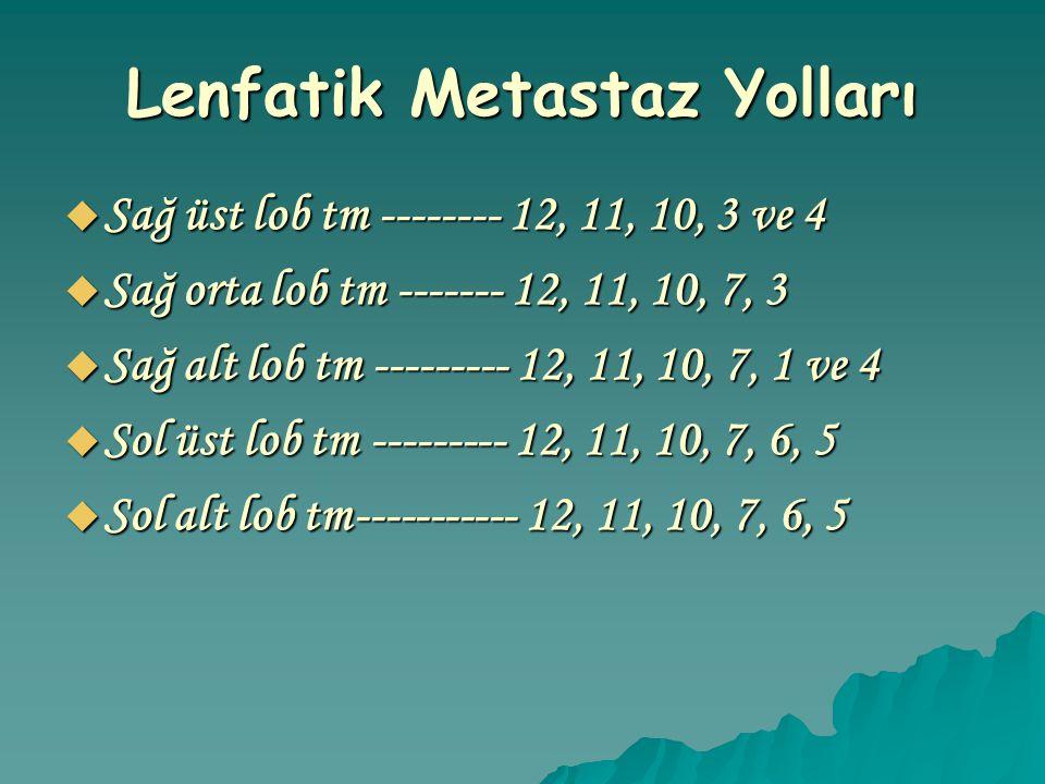 Lenfatik Metastaz Yolları  Sağ üst lob tm -------- 12, 11, 10, 3 ve 4  Sağ orta lob tm ------- 12, 11, 10, 7, 3  Sağ alt lob tm --------- 12, 11, 1