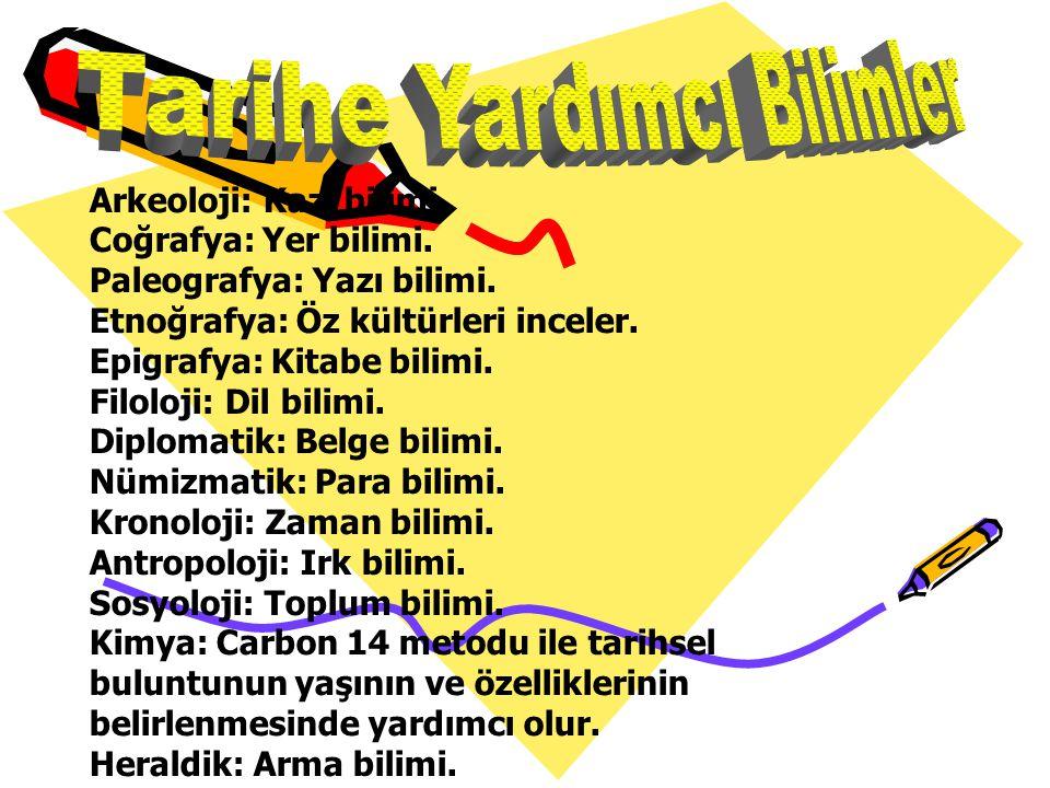 Türkiye Tarihi, İzmir Tarihi ……