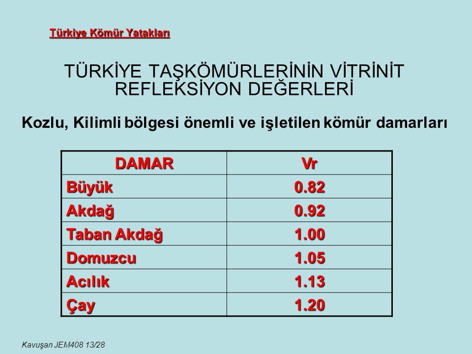 Türkiye Kömür Yatakları TÜRKİYE TAŞKÖMÜRLERİNİN VİTRİNİT REFLEKSİYON DEĞERLERİ Kavuşan JEM408 13/28 Kozlu, Kilimli bölgesi önemli ve işletilen kömür d