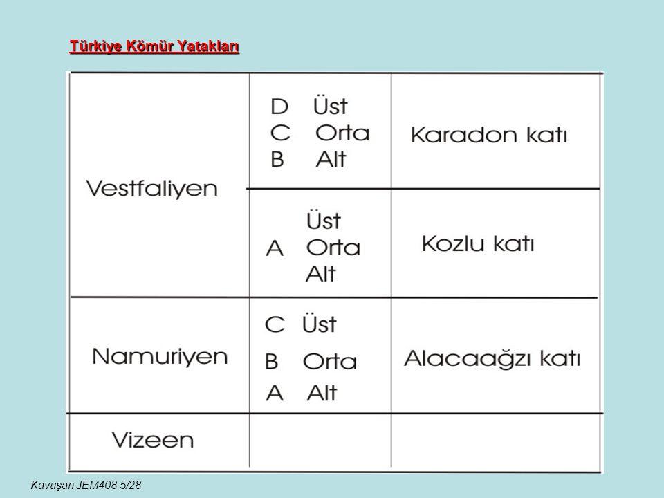 Türkiye Kömür Yatakları Kavuşan JEM408 5/28