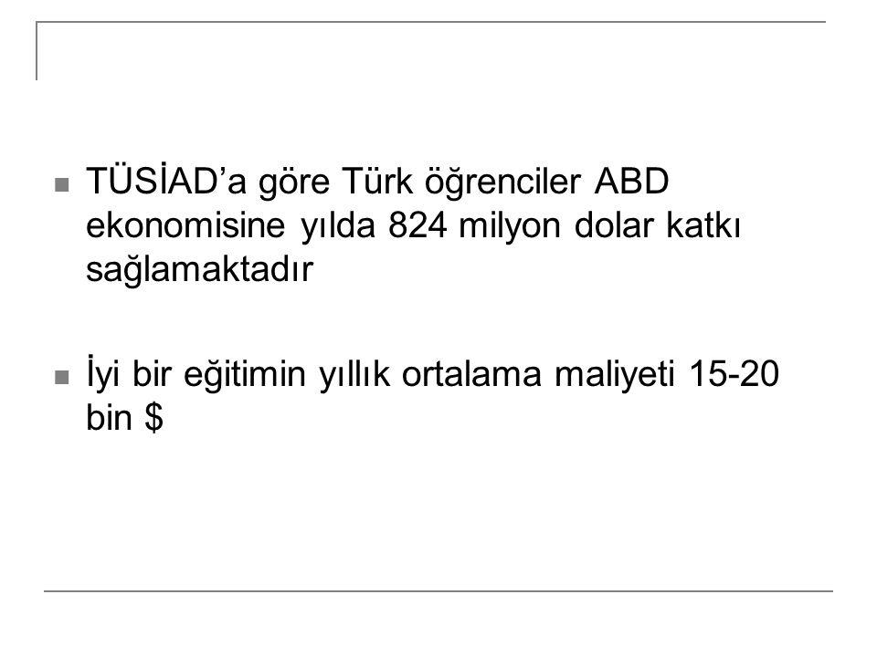 TÜSİAD'a göre Türk öğrenciler ABD ekonomisine yılda 824 milyon dolar katkı sağlamaktadır İyi bir eğitimin yıllık ortalama maliyeti 15-20 bin $