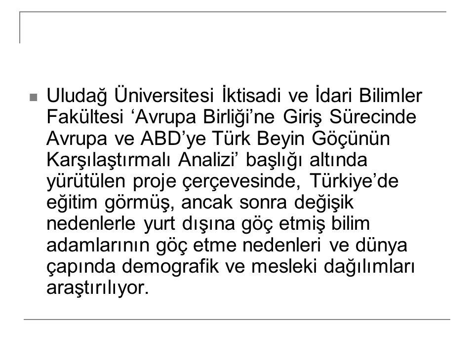 Uludağ Üniversitesi İktisadi ve İdari Bilimler Fakültesi 'Avrupa Birliği'ne Giriş Sürecinde Avrupa ve ABD'ye Türk Beyin Göçünün Karşılaştırmalı Analiz