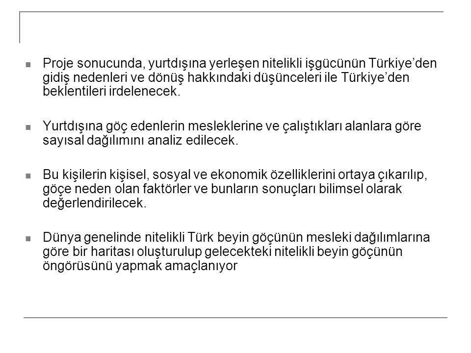Proje sonucunda, yurtdışına yerleşen nitelikli işgücünün Türkiye'den gidiş nedenleri ve dönüş hakkındaki düşünceleri ile Türkiye'den beklentileri irde
