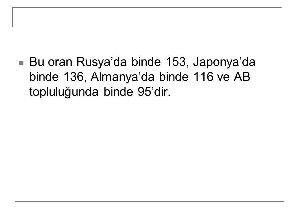Fen Bilimleri atıf endeksinde taranan dergiler içinde yer alan Türkiye adresli 6074 bilimsel yayın ile 2000 yılında 25.