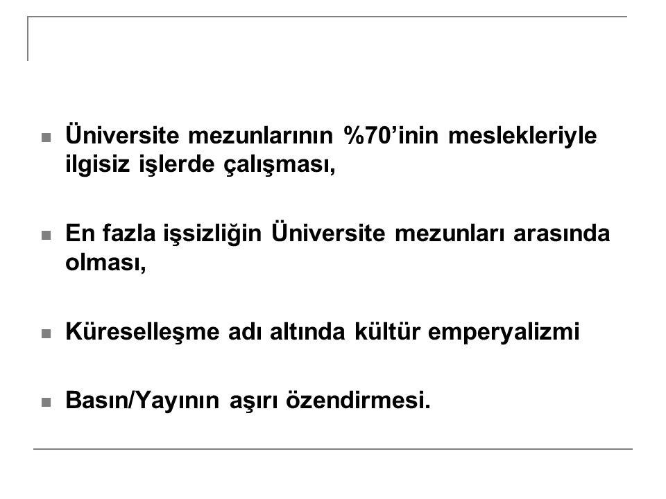 Türkiye beyin göçü en fazla olan 34 ülke içinde 24.