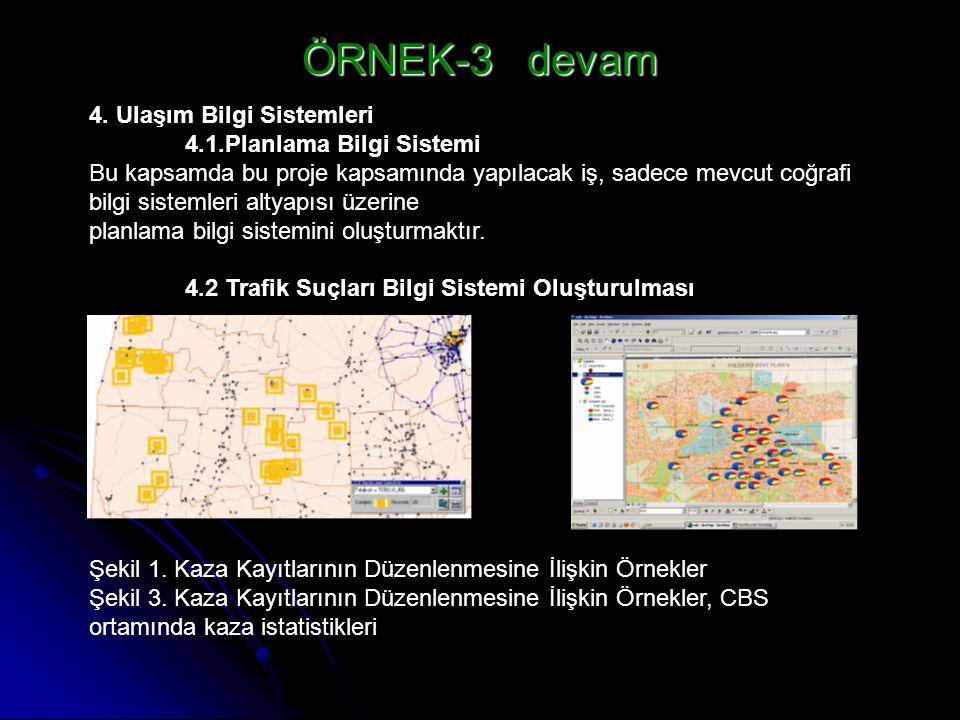 4. Ulaşım Bilgi Sistemleri 4.1.Planlama Bilgi Sistemi Bu kapsamda bu proje kapsamında yapılacak iş, sadece mevcut coğrafi bilgi sistemleri altyapısı ü