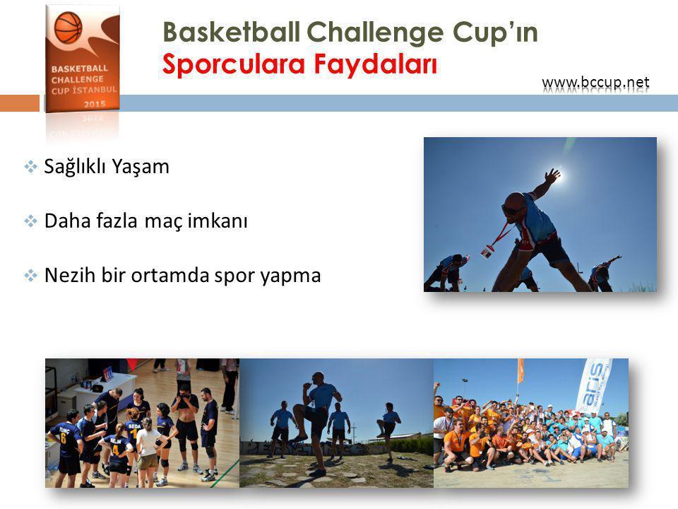 Basketball Challenge Cup Spor Tesisleri Organizasyonumuz Teşvikiye spor salonunda gerçekleştirilecektir.