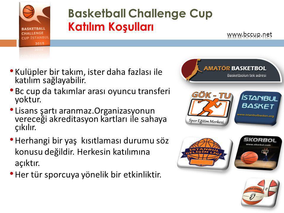 Basketball Challenge Cup Basketbol 3 lü ve 5 li Kategori : Büyük Erkekler Yer : Teşvikiye Spor Salonu Format : Statu katılımcı sayısına göre belirlenecektir.