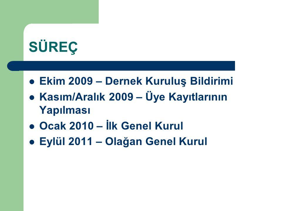 SÜREÇ Ekim 2009 – Dernek Kuruluş Bildirimi Kasım/Aralık 2009 – Üye Kayıtlarının Yapılması Ocak 2010 – İlk Genel Kurul Eylül 2011 – Olağan Genel Kurul