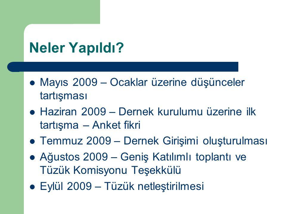 Neler Yapıldı? Mayıs 2009 – Ocaklar üzerine düşünceler tartışması Haziran 2009 – Dernek kurulumu üzerine ilk tartışma – Anket fikri Temmuz 2009 – Dern