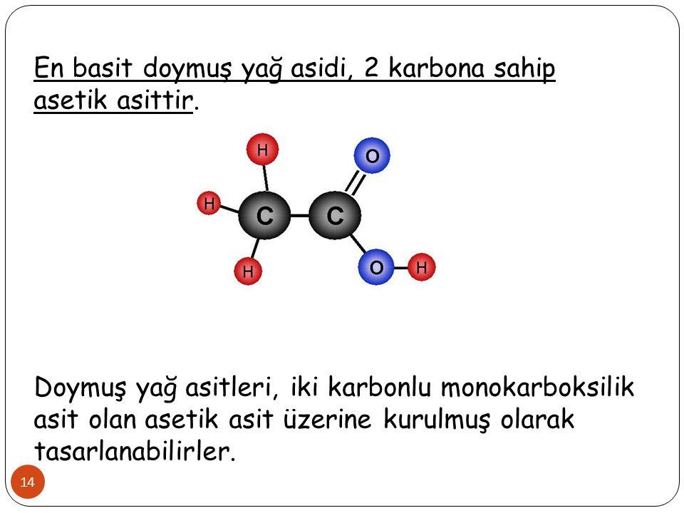 14 En basit doymuş yağ asidi, 2 karbona sahip asetik asittir. Doymuş yağ asitleri, iki karbonlu monokarboksilik asit olan asetik asit üzerine kurulmuş