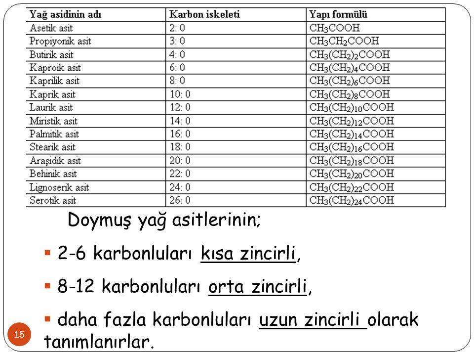 15 Doymuş yağ asitlerinin;  2-6 karbonluları kısa zincirli,  8-12 karbonluları orta zincirli,  daha fazla karbonluları uzun zincirli olarak tanımla