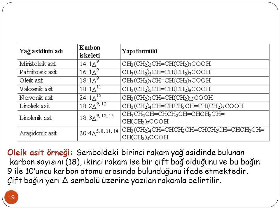 19 Oleik asit örneği: Semboldeki birinci rakam yağ asidinde bulunan karbon sayısını (18), ikinci rakam ise bir çift bağ olduğunu ve bu bağın 9 ile 10'