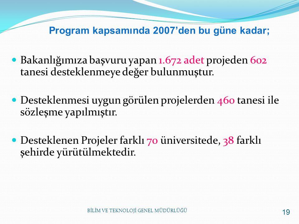 Bakanlığımıza başvuru yapan 1.672 adet projeden 602 tanesi desteklenmeye değer bulunmuştur. Desteklenmesi uygun görülen projelerden 460 tanesi ile söz