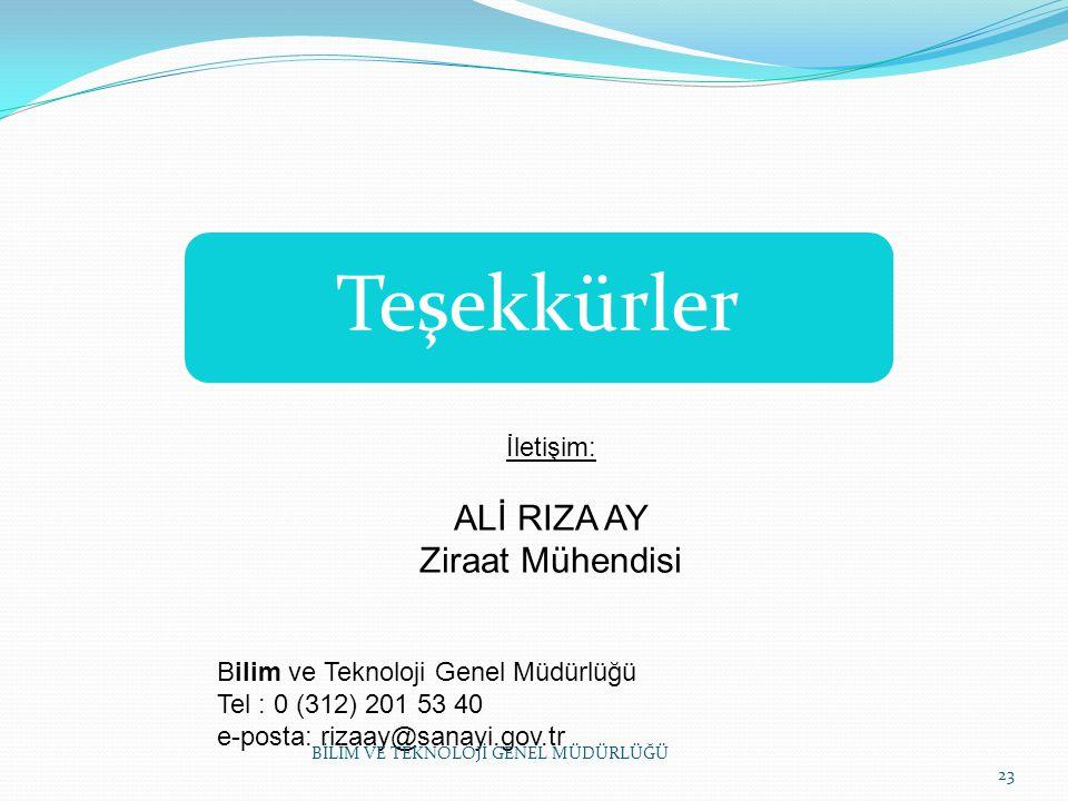 Teşekkürler İletişim: ALİ RIZA AY Ziraat Mühendisi Bilim ve Teknoloji Genel Müdürlüğü Tel : 0 (312) 201 53 40 e-posta: rizaay@sanayi.gov.tr BİLİM VE T